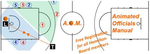 AoM Free Registration Pic